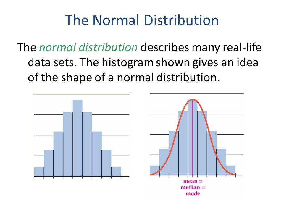 The Normal Distribution The normal distribution describes many real-life data sets. The histogram shown gives an idea of the shape of a normal distrib