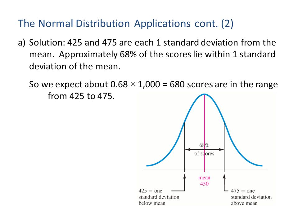 The Normal Distribution Applications cont.