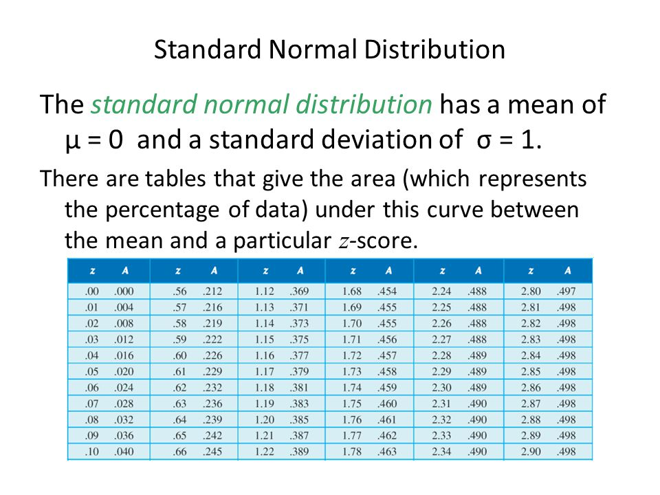 Standard Normal Distribution The standard normal distribution has a mean of μ = 0 and a standard deviation of σ = 1. There are tables that give the ar