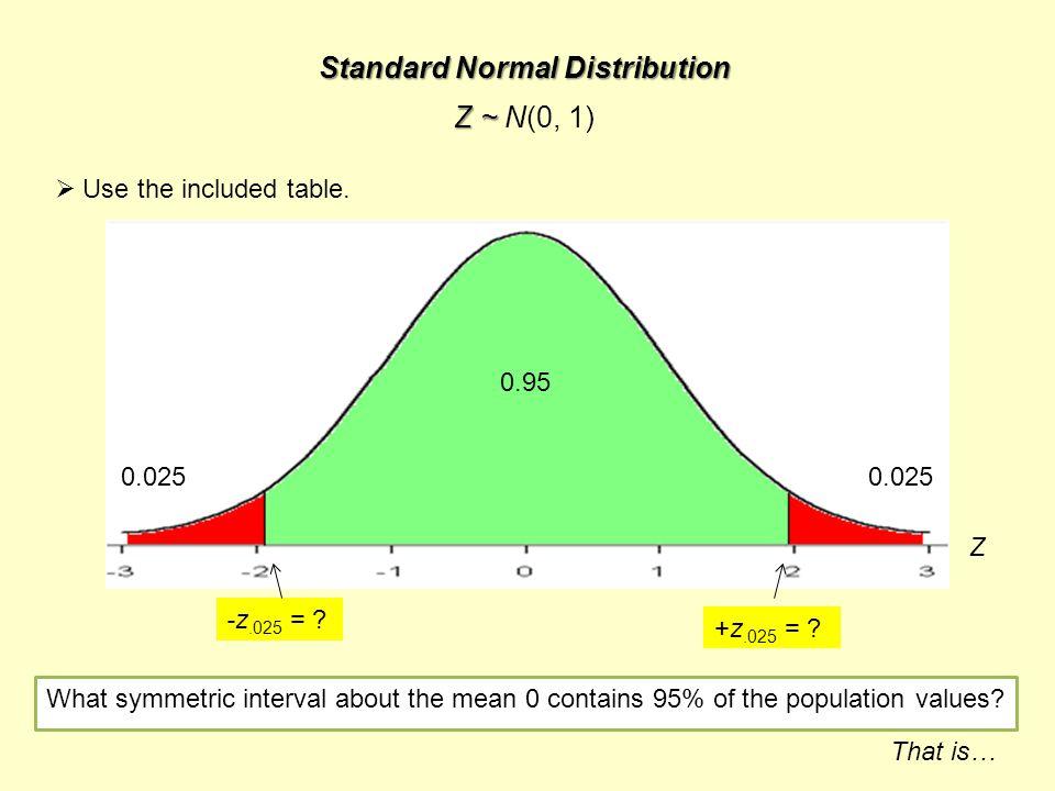 Z 0.95 0.025 +z.025 = .-z.025 = .