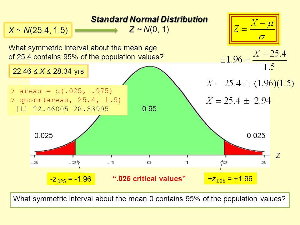 +z.025 = ?+z.025 = +1.96-z.025 = .