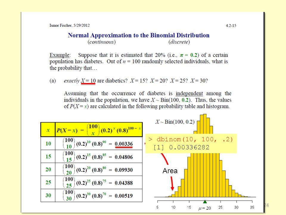 24 > dbinom(10, 100,.2) [1] 0.00336282 Area
