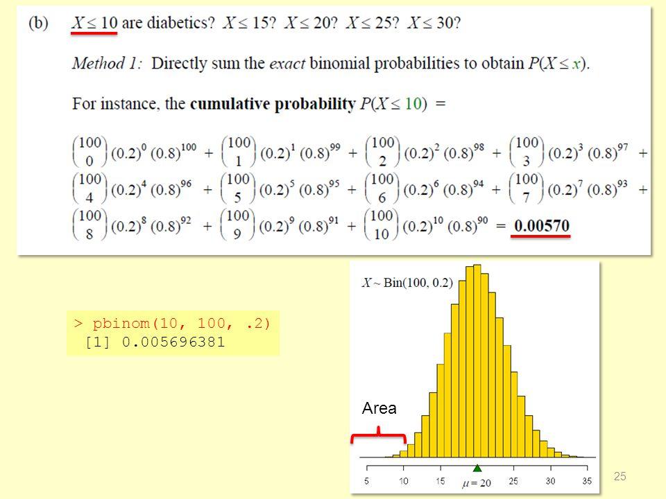 25 > pbinom(10, 100,.2) [1] 0.005696381 Area