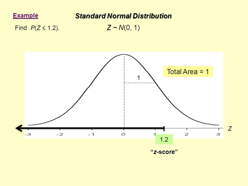 Z 1 Standard Normal Distribution Z ~ Z ~ N(0, 1) Example Find P(Z  1.2).