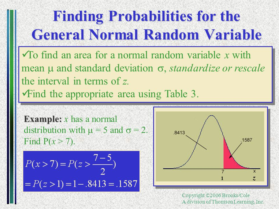 Copyright ©2006 Brooks/Cole A division of Thomson Learning, Inc. Finding Probabilities for the General Normal Random Variable To find an area for a no