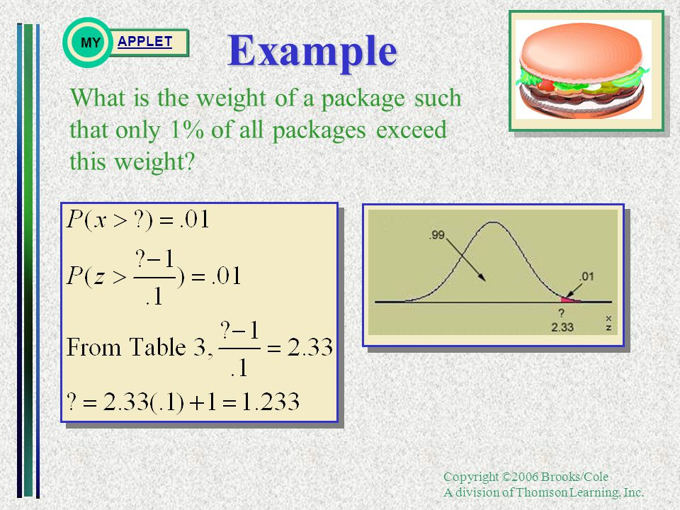 Copyright ©2006 Brooks/Cole A division of Thomson Learning, Inc.Example What is the weight of a package such that only 1% of all packages exceed this