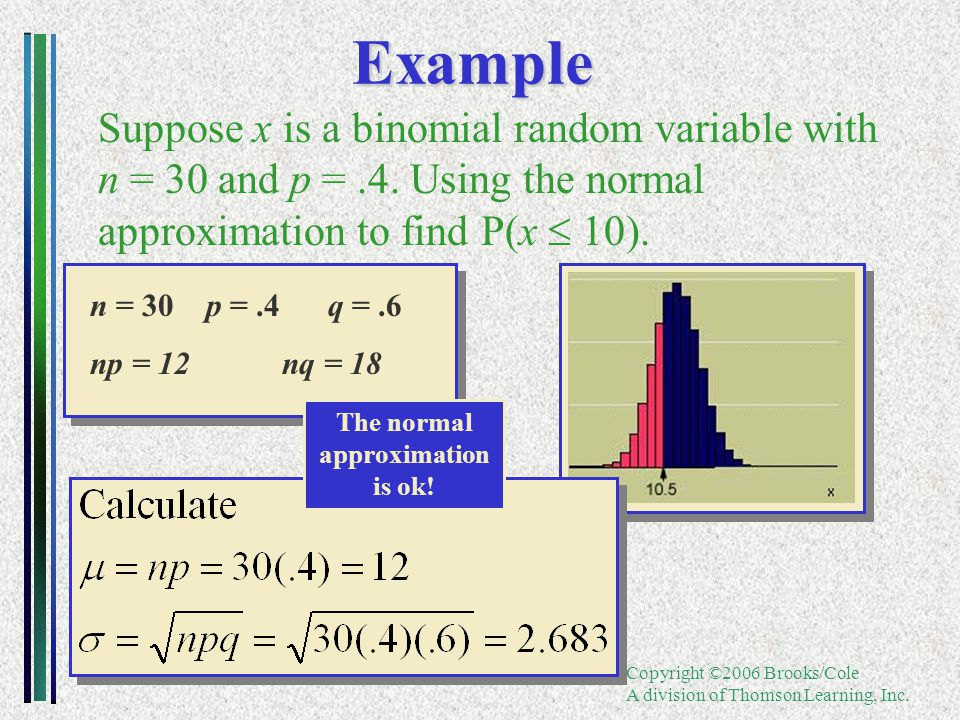 Copyright ©2006 Brooks/Cole A division of Thomson Learning, Inc. Example Suppose x is a binomial random variable with n = 30 and p =.4. Using the norm