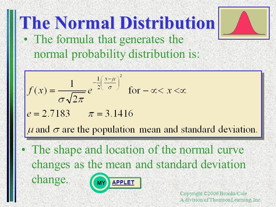 Copyright ©2006 Brooks/Cole A division of Thomson Learning, Inc. The Normal Distribution The shape and location of the normal curve changes as the mea