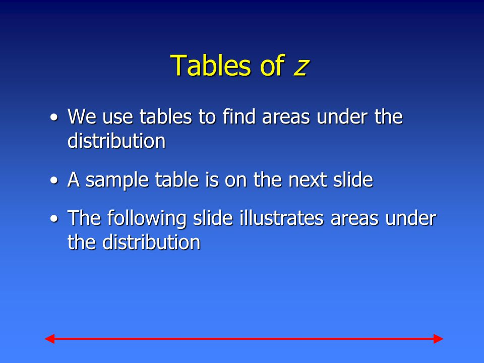 Tables of z We use tables to find areas under the distributionWe use tables to find areas under the distribution A sample table is on the next slideA sample table is on the next slide The following slide illustrates areas under the distributionThe following slide illustrates areas under the distribution