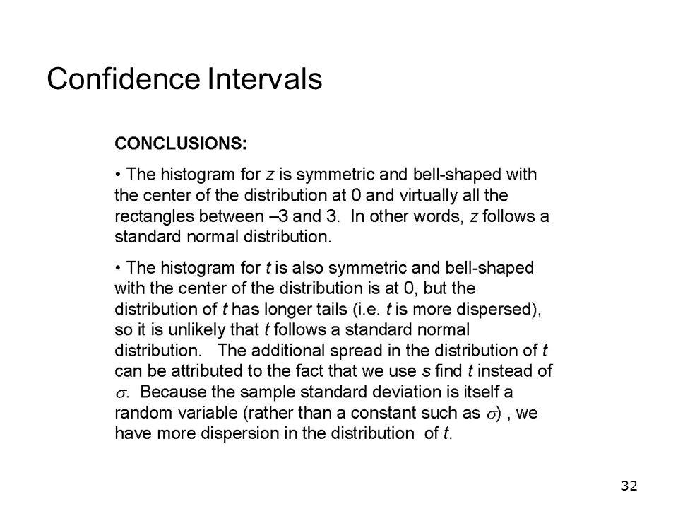 32 Confidence Intervals