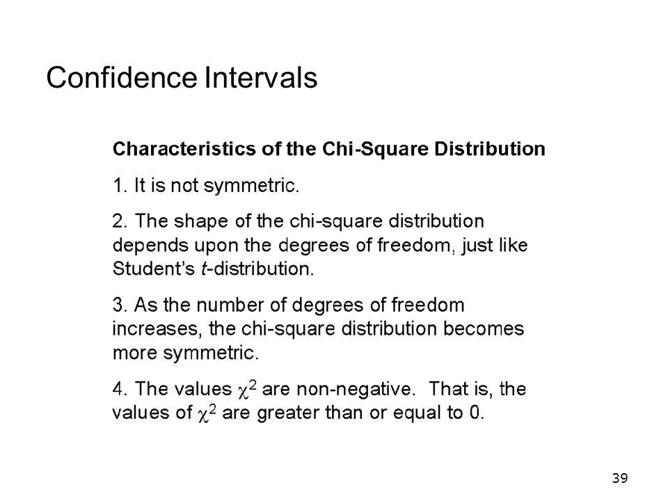 39 Confidence Intervals