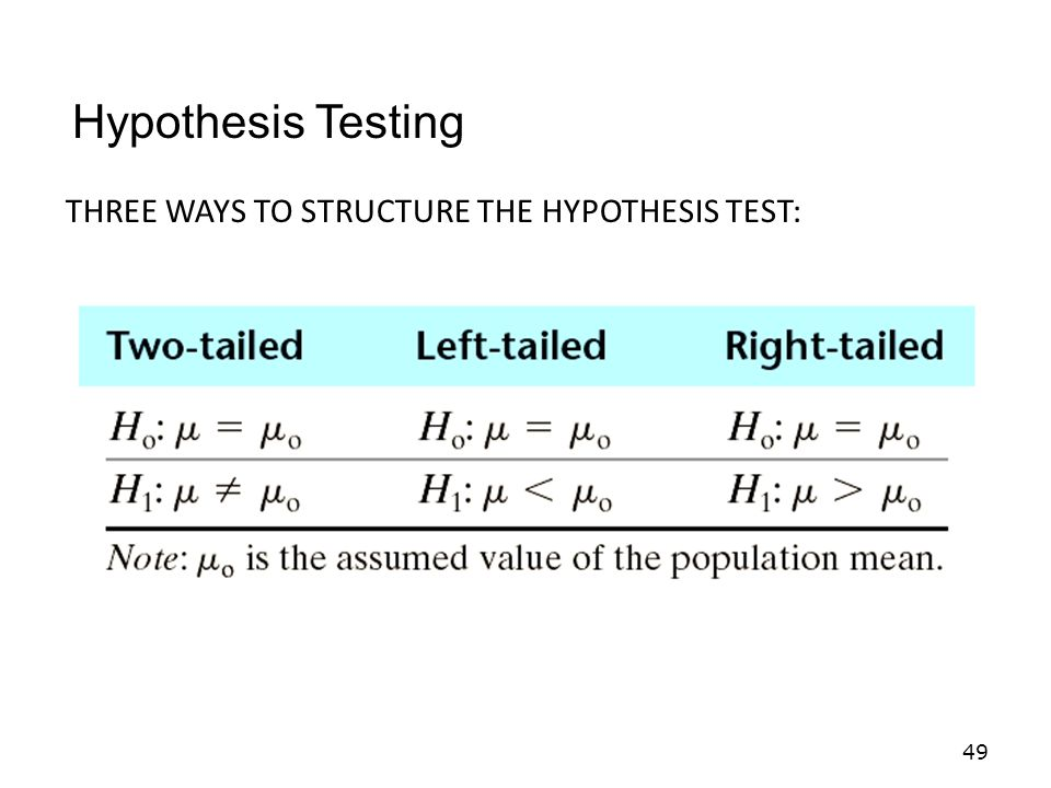 49 THREE WAYS TO STRUCTURE THE HYPOTHESIS TEST: Hypothesis Testing