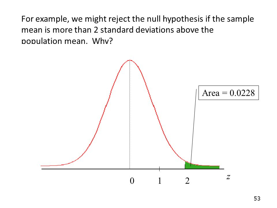 53 For example, we might reject the null hypothesis if the sample mean is more than 2 standard deviations above the population mean.