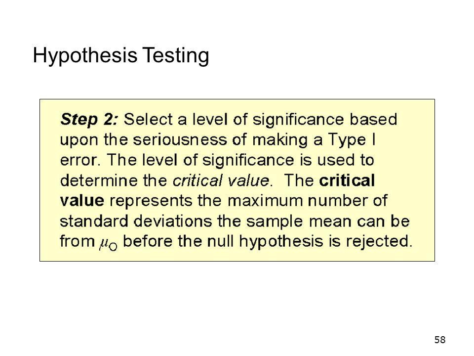 58 Hypothesis Testing