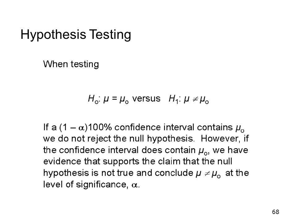 68 Hypothesis Testing