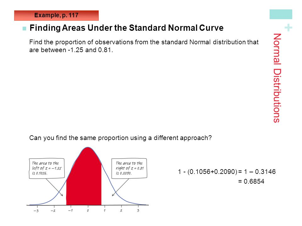 + Normal Distributions Finding Areas Under the Standard Normal Curve Find the proportion of observations from the standard Normal distribution that ar