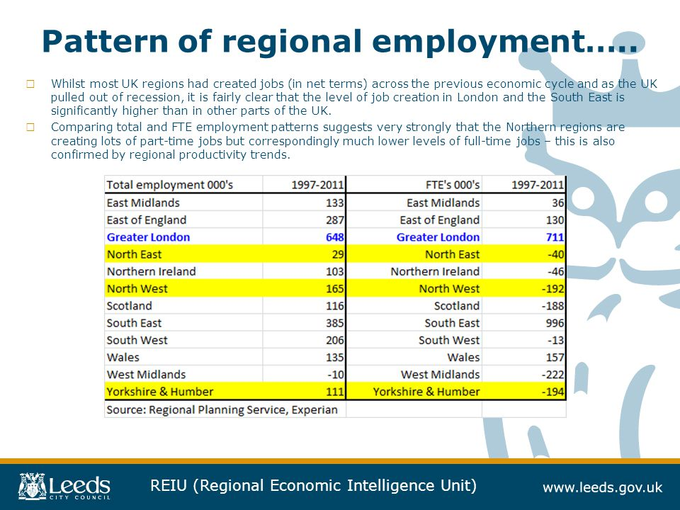 REIU (Regional Economic Intelligence Unit) Pattern of regional employment…..