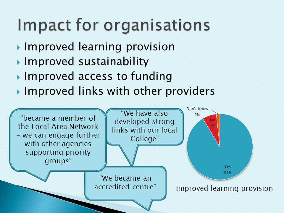  Improved learning provision  Improved sustainability  Improved access to funding  Improved links with other providers Improved learning provision We have also developed strong links with our local College We became an accredited centre became a member of the Local Area Network - we can engage further with other agencies supporting priority groups