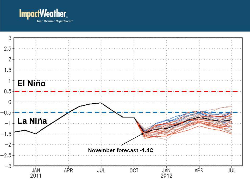 El Niño La Niña November forecast -1.4C