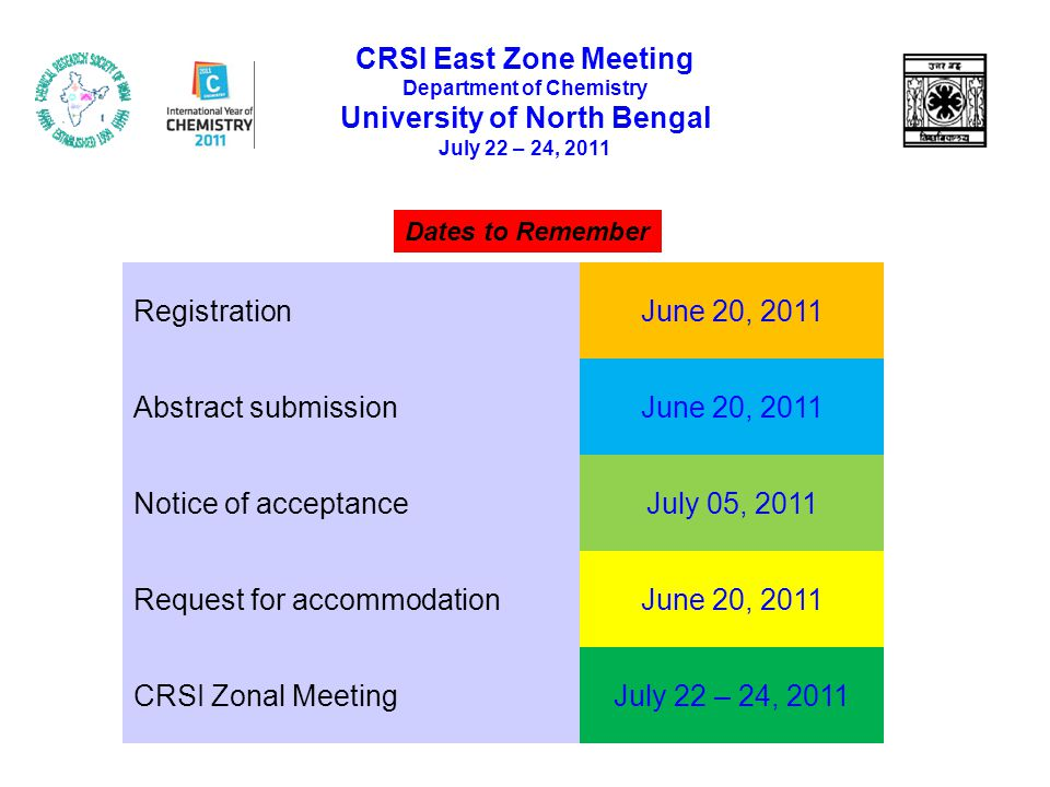 RegistrationJune 20, 2011 Abstract submissionJune 20, 2011 Notice of acceptanceJuly 05, 2011 Request for accommodationJune 20, 2011 CRSI Zonal MeetingJuly 22 – 24, 2011 Dates to Remember CRSI East Zone Meeting Department of Chemistry University of North Bengal July 22 – 24, 2011
