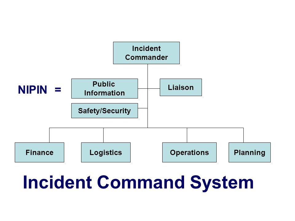 Activating the Hotline Responder Emergency Manager Hotline PIO Hotline