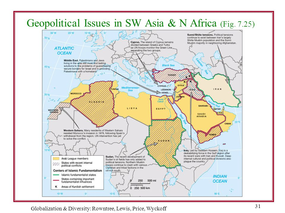 Globalization & Diversity: Rowntree, Lewis, Price, Wyckoff 31 Geopolitical Issues in SW Asia & N Africa (Fig. 7.25)