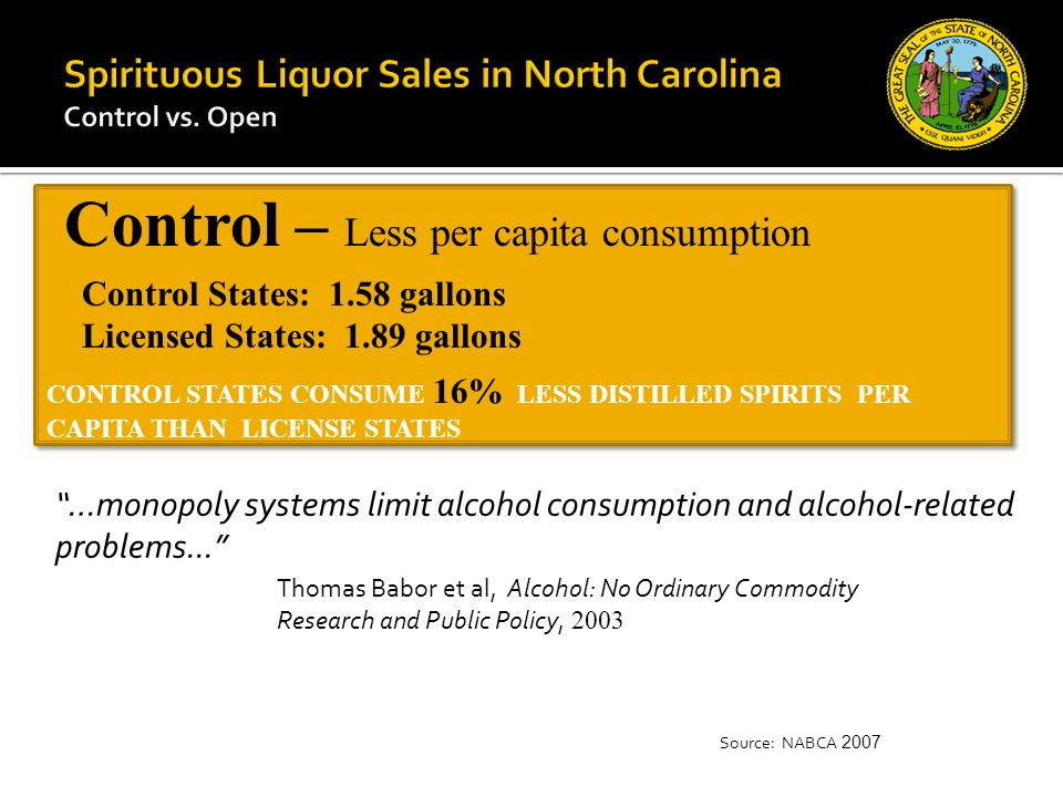Control – Less per capita consumption …monopoly systems limit alcohol consumption and alcohol-related problems... Thomas Babor et al, Alcohol: No Ordinary Commodity Research and Public Policy, 2003 Control States: 1.58 gallons Licensed States: 1.89 gallons CONTROL STATES CONSUME 16% LESS DISTILLED SPIRITS PER CAPITA THAN LICENSE STATES Source: NABCA 2007