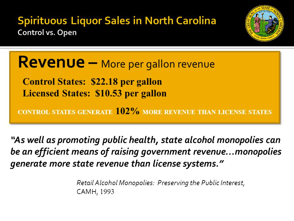 Revenue – More per gallon revenue As well as promoting public health, state alcohol monopolies can be an efficient means of raising government revenue…monopolies generate more state revenue than license systems. Retail Alcohol Monopolies: Preserving the Public Interest, CAMH, 1993 Control States: $22.18 per gallon Licensed States: $10.53 per gallon CONTROL STATES GENERATE 102% MORE REVENUE THAN LICENSE STATES