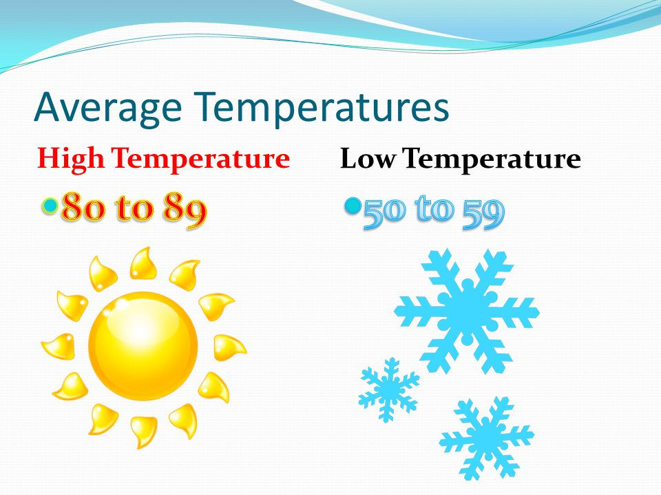Average Temperatures High Temperature Low Temperature