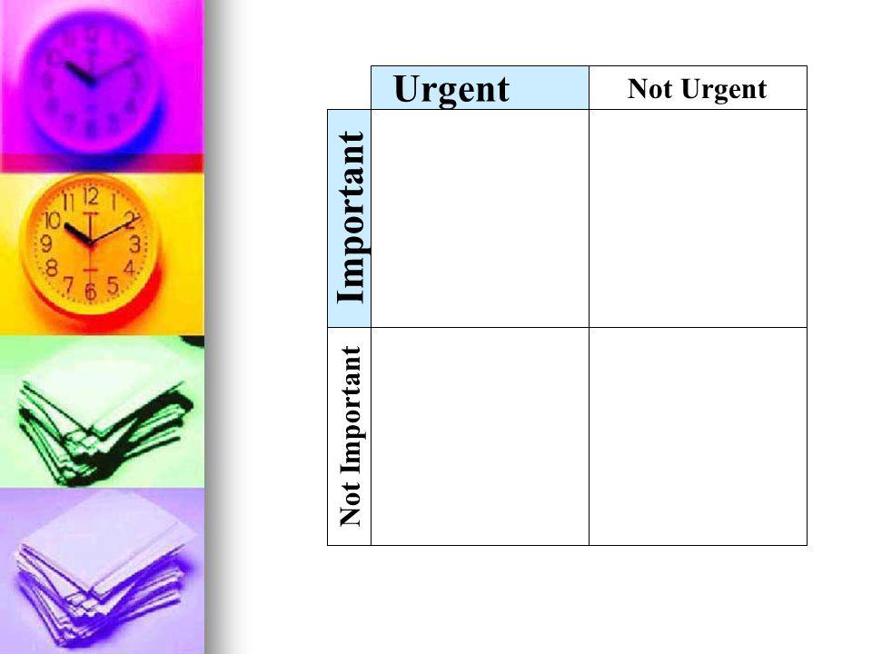 Not Important Important Urgent Not Urgent