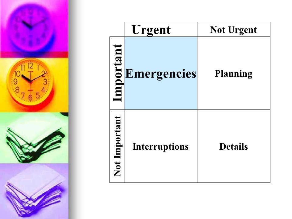 Emergencies Planning DetailsInterruptions Not Important Important Urgent Not Urgent
