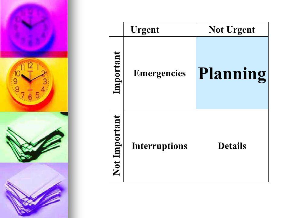 Emergencies Planning DetailsInterruptions Not Important Important UrgentNot Urgent