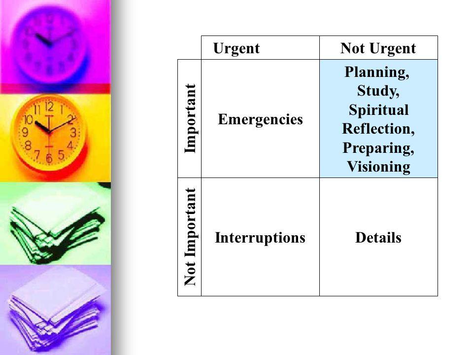 Emergencies Planning, Study, Spiritual Reflection, Preparing, Visioning DetailsInterruptions Not Important Important UrgentNot Urgent