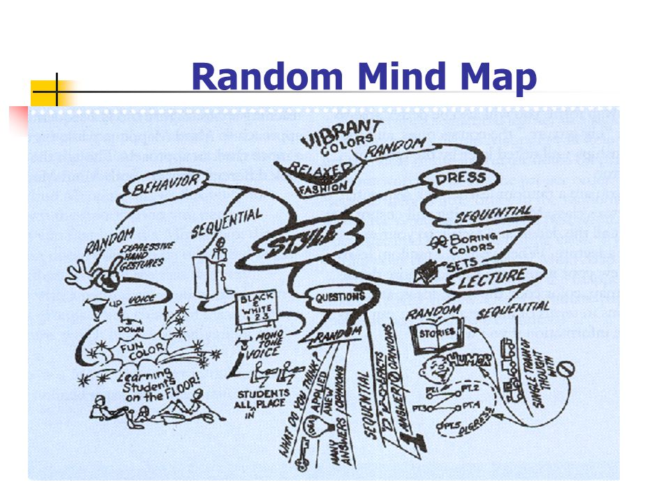 Random Mind Map