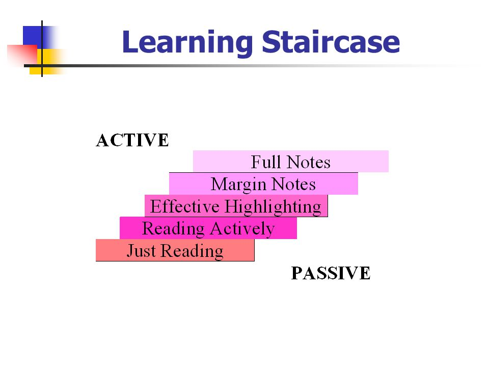 Learning Staircase