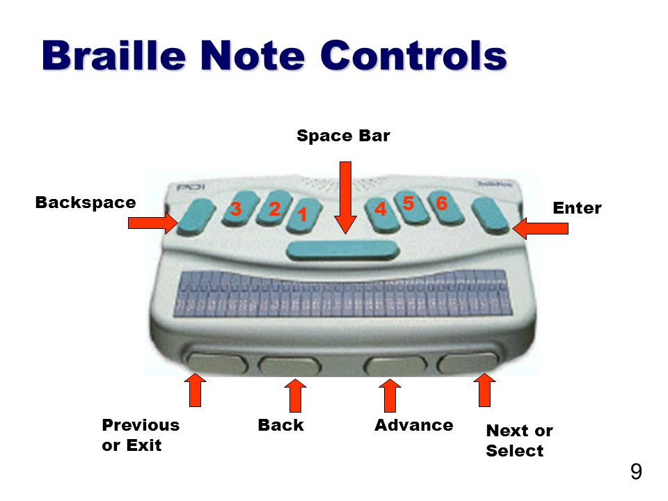 Braille Note Controls Backspace Enter Space Bar BackAdvance 1 234 56 Previous or Exit Next or Select 9