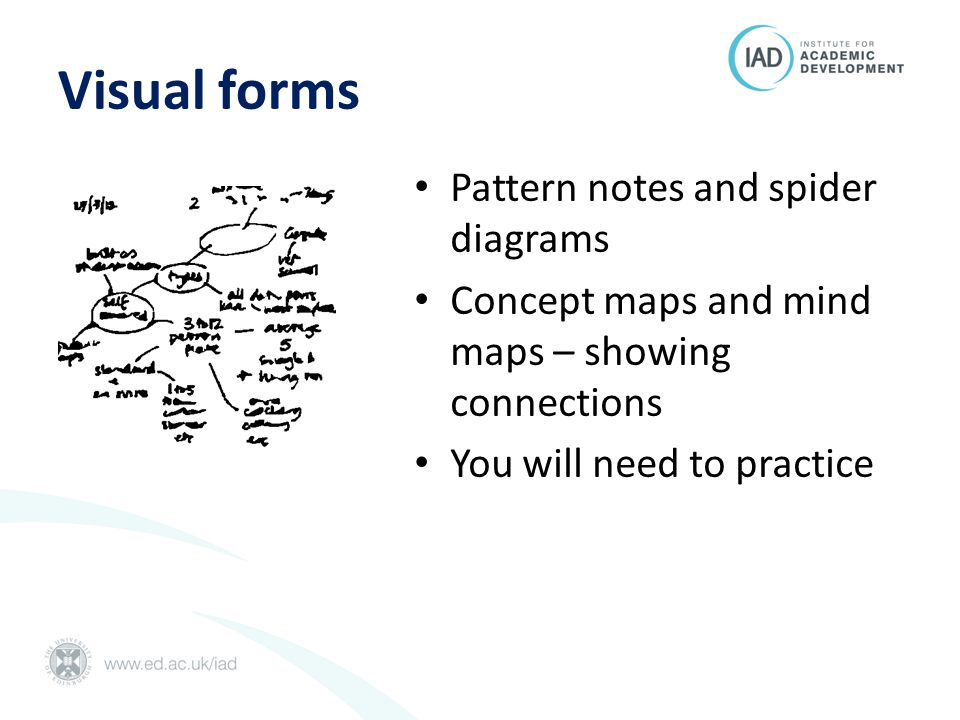 Visual forms Pattern notes and spider diagrams Concept maps and mind maps – showing connections You will need to practice
