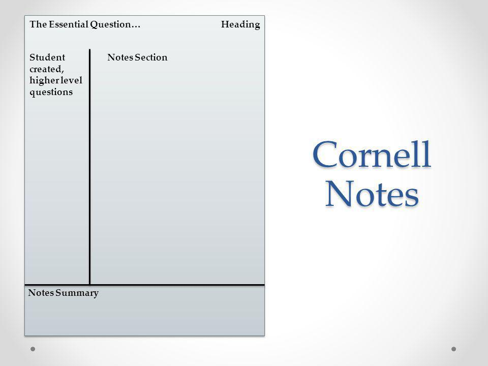 Cornell Notes Heading The Essential Question… Notes SectionStudent created, higher level questions Notes Summary
