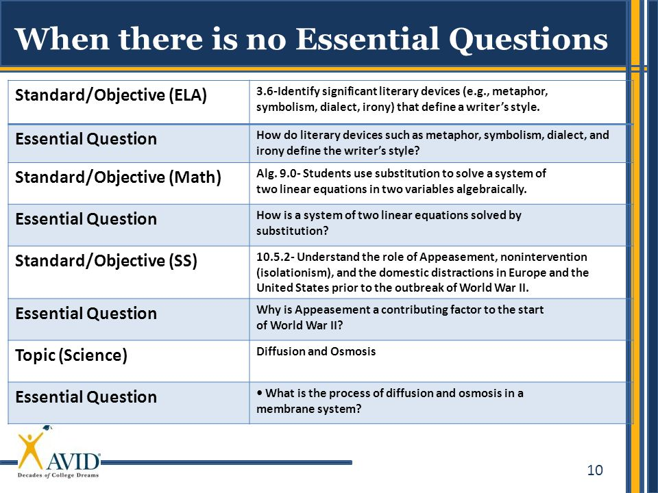 10 When there is no Essential Questions Standard/Objective (ELA) 3.6-Identify significant literary devices (e.g., metaphor, symbolism, dialect, irony)