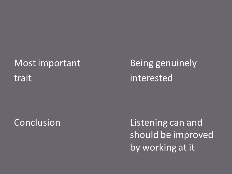Most importantBeing genuinely traitinterested ConclusionListening can and should be improved by working at it