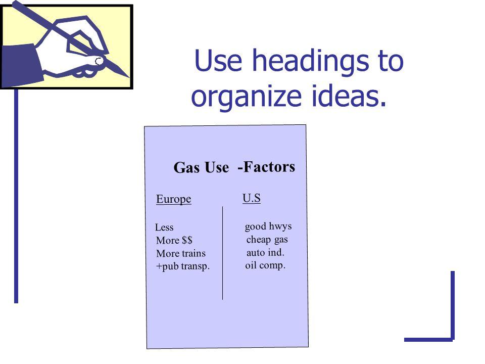 Use headings to organize ideas.