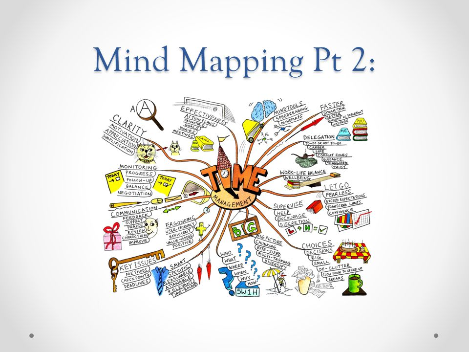 Mind Mapping Pt 2: