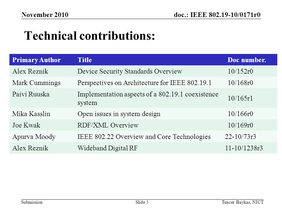 doc.: IEEE 802.19-10/0171r0 Submission November 2010 Tuncer Baykas, NICTSlide 5 Technical contributions: Primary AuthorTitleDoc number.