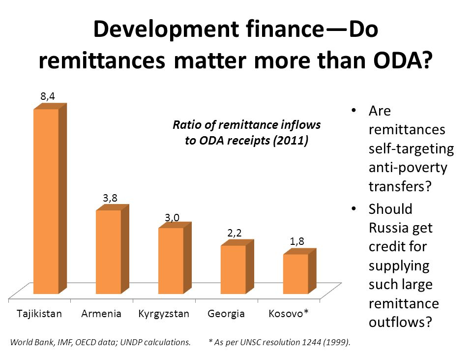 Development finance—Do remittances matter more than ODA.