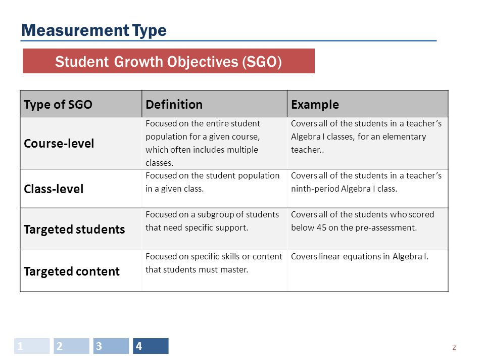 3 Assessment Administer department-developed pre-test aligned with 2009 CCCS.