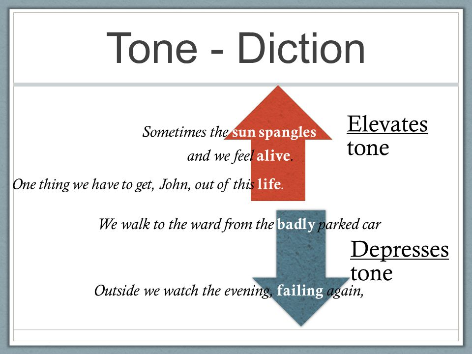 Tone - Diction Elevates tone Depresses tone One thing we have to get, John, out of this life. We walk to the ward from the badly parked car Outside we