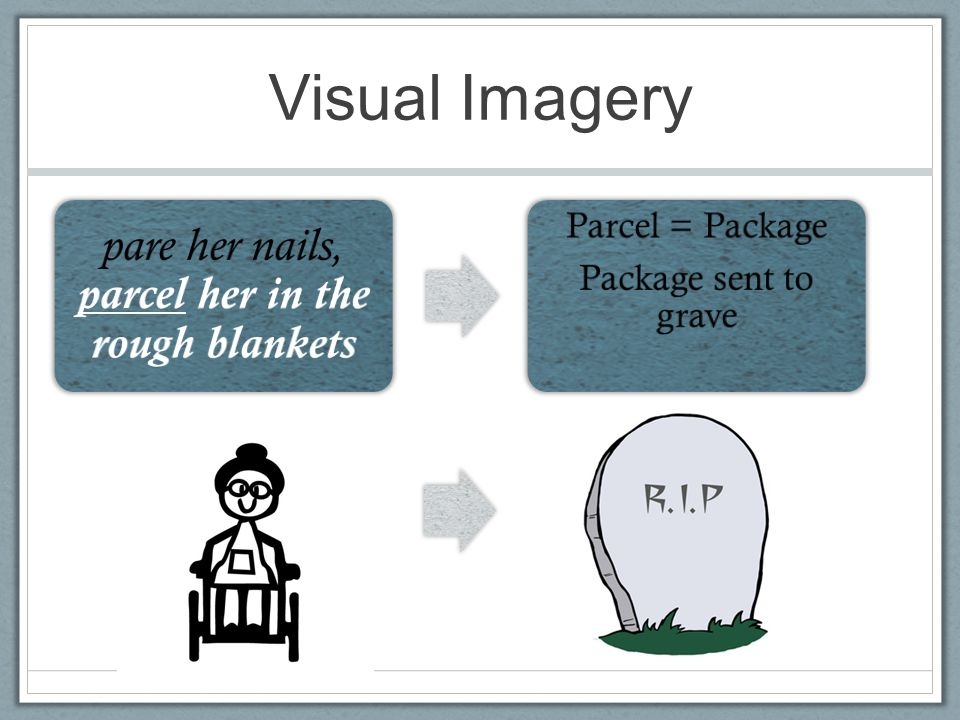 Visual Imagery pare her nails, parcel her in the rough blankets Parcel = Package Package sent to grave