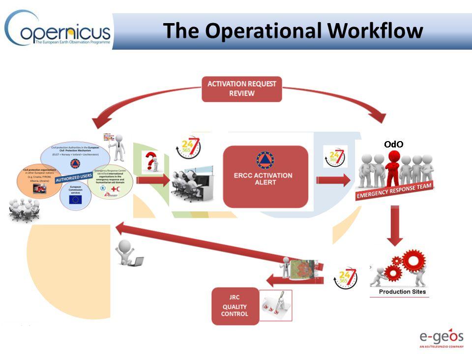 How it works: decision scheme