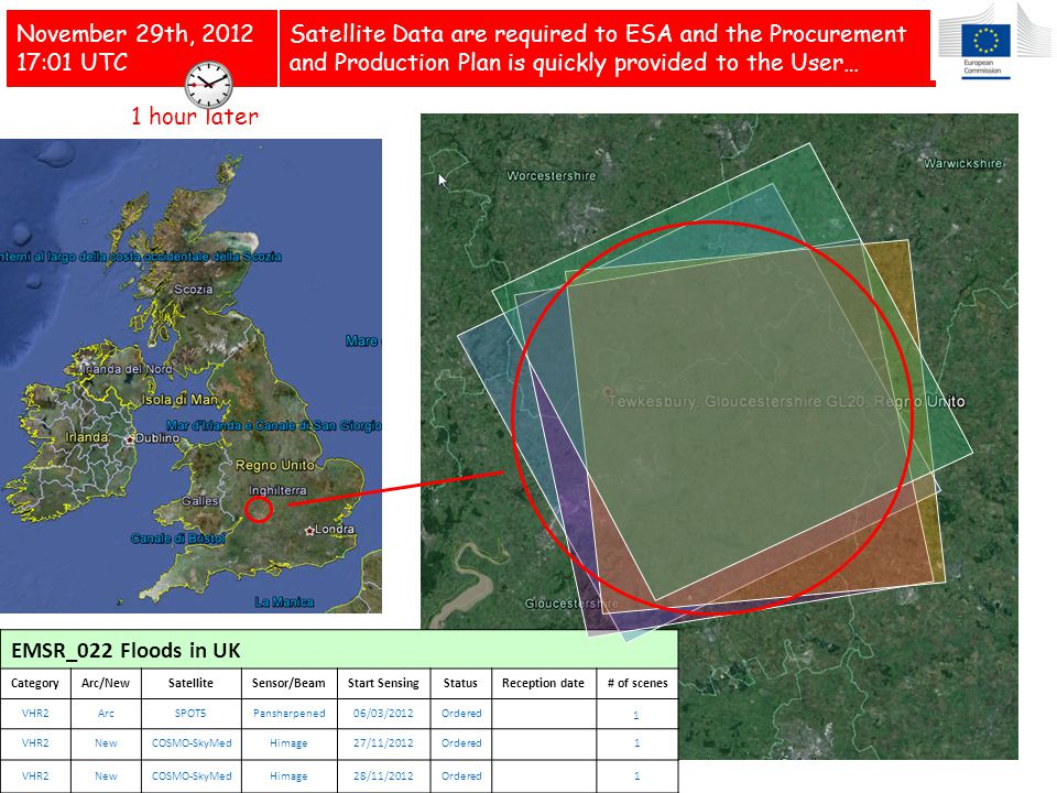 November 29th, 2012 17:01 UTC 1 hour later Satellite Data are required to ESA and the Procurement and Production Plan is quickly provided to the User… EMSR_022 Floods in UK CategoryArc/NewSatelliteSensor/BeamStart SensingStatusReception date# of scenes VHR2ArcSPOT5Pansharpened06/03/2012Ordered 1 VHR2NewCOSMO-SkyMedHimage27/11/2012Ordered 1 VHR2NewCOSMO-SkyMedHimage28/11/2012Ordered 1