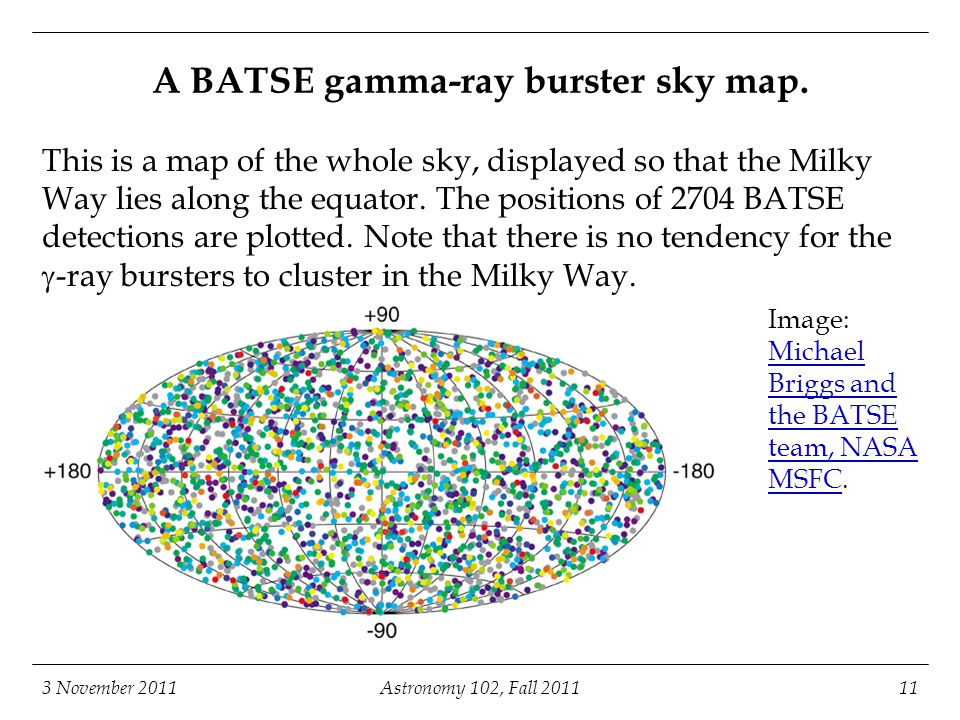 3 November 2011Astronomy 102, Fall A BATSE gamma-ray burster sky map.